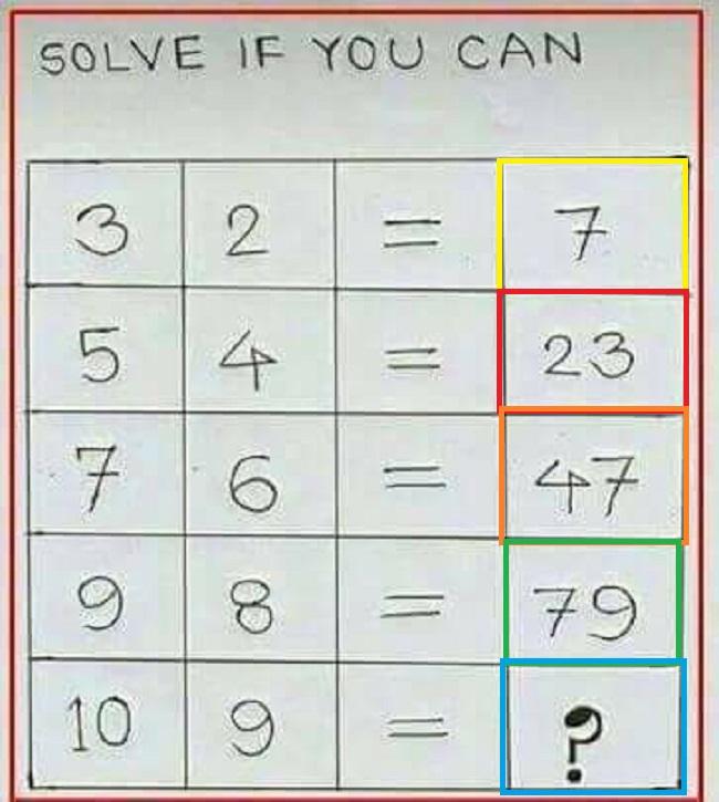 quiz numeri soluzione