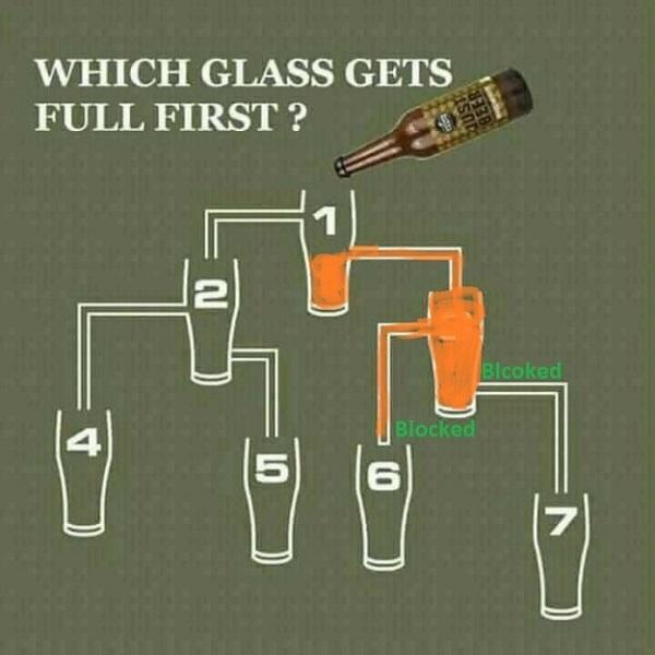 quiz logico bicchiere